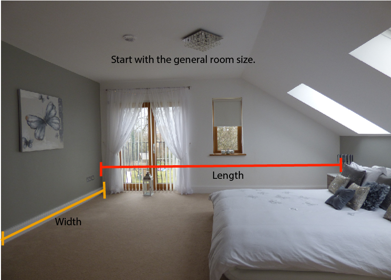 Measure the room size.